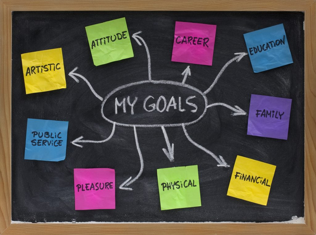 How to Set Goals for a Successful 2021 - Goal Setting Inspiration Examples
